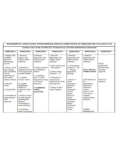 gantt chart research plan proposal