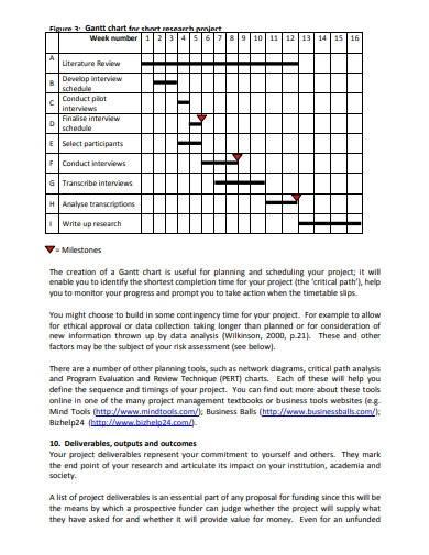 gantt chart research project proposal sample