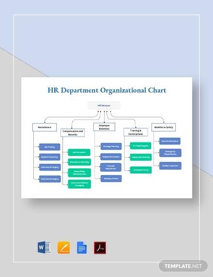 hr department organizational chart template
