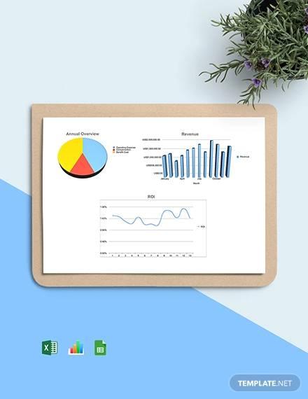 hr return on investment dashboard template