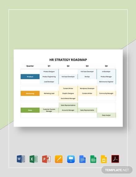 hr strategy roadmap template