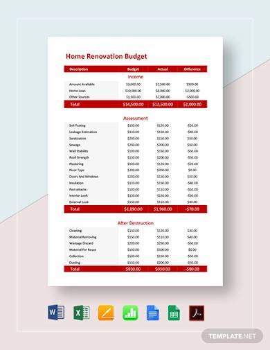home renovation budget sample
