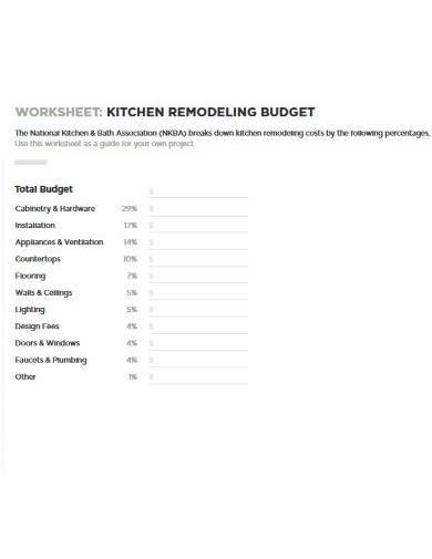 kitchen remodeling budget worksheet