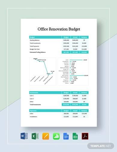 office renovation budget sample