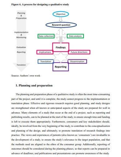 qualitative research study plan