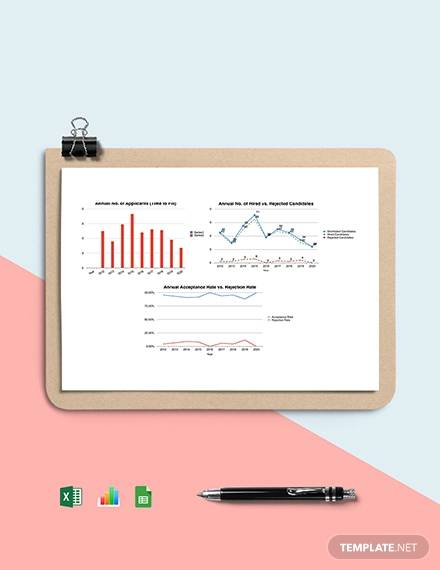 recruitment vs hires dashboard template