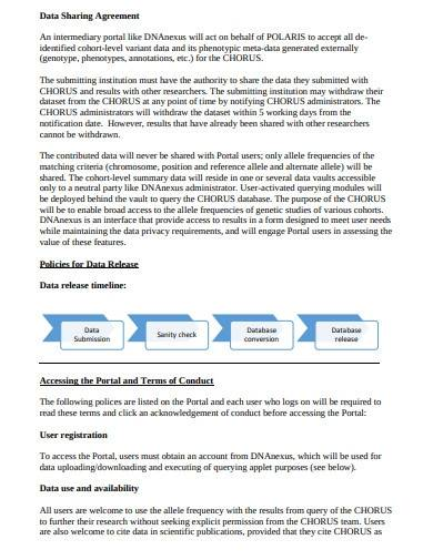 research data sharing agreement template