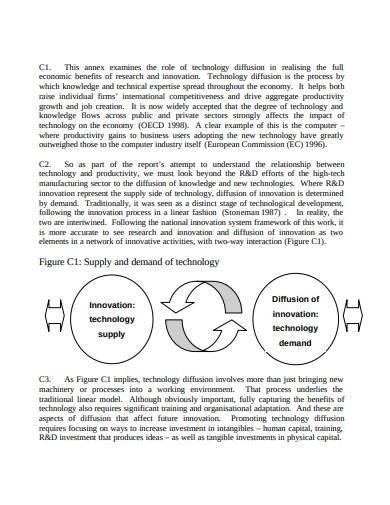 research development technology report