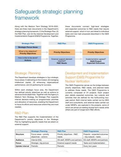 research and development plan framework