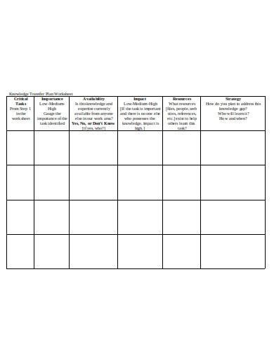 saample knowledge transfer plan worksheet