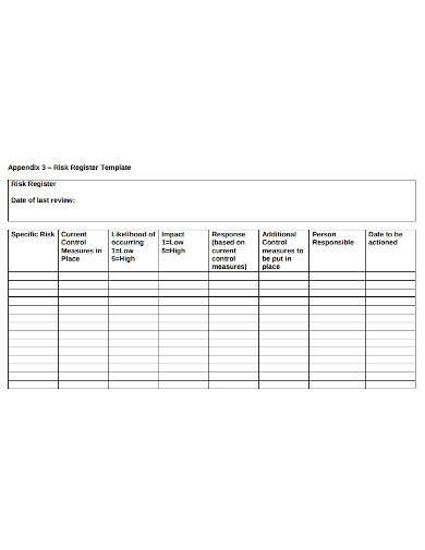 sample charity commission risk register