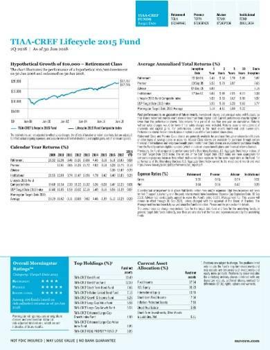sample mutual fund fact sheet