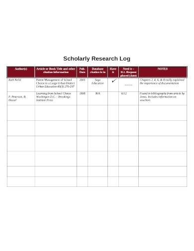 scholarly research log template