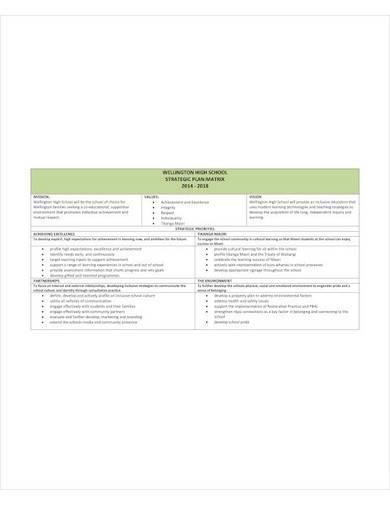 simple high school strategic plan