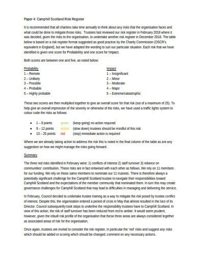 small charity commission risk register