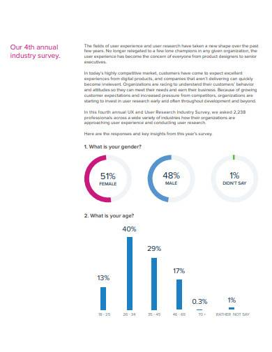 user research industry survey report