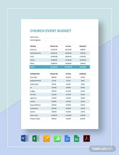church event budget template