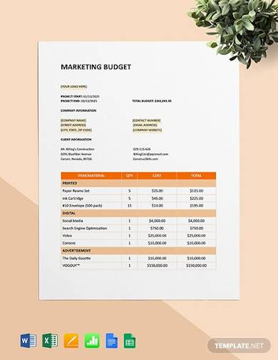 construction marketing project budget