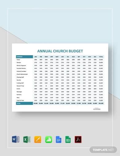 free annual church budget template