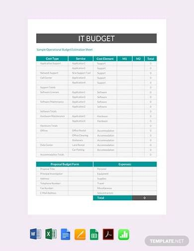 free it budget template