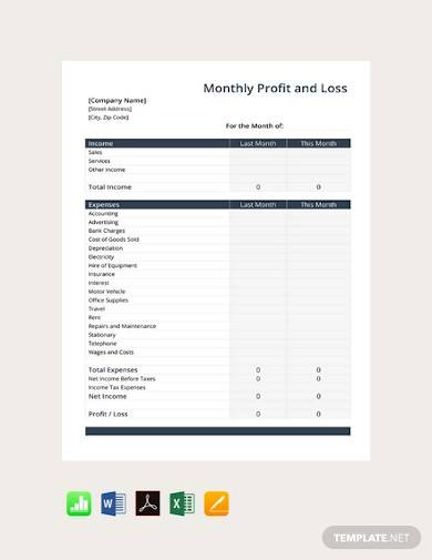 free monthly profit and loss