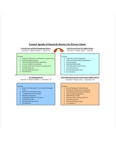 general client meeting agenda