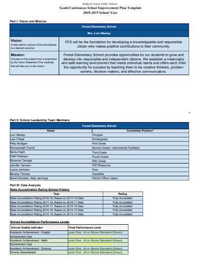 goals continuous school improvement plan template