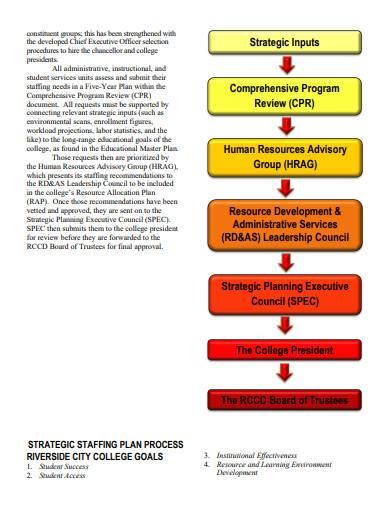 human resources staffing plan