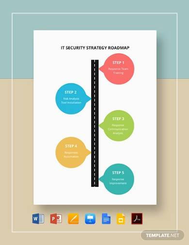 it security strategy roadmap sample