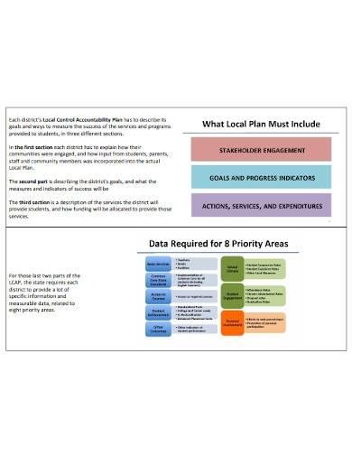 local control accountability plan sample