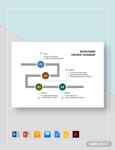 recruitment strategy roadmap template