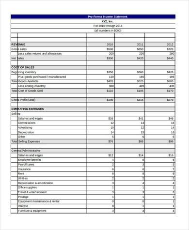 sample proforma income statement