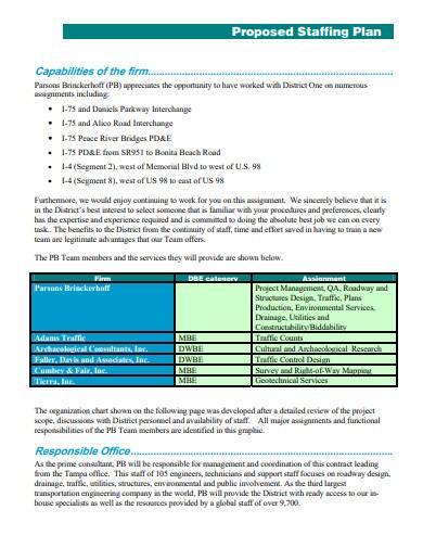 sample proposed staffing plan