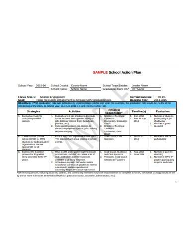 sample school action plan