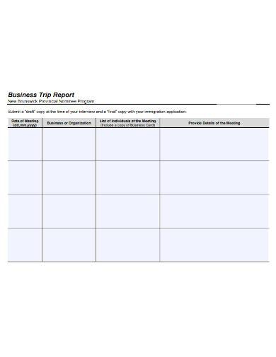 sample smart business trip report