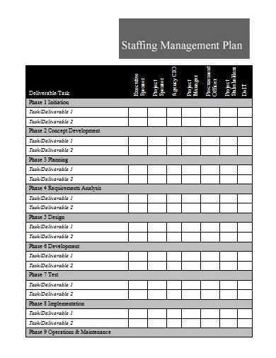 sample staffing management plan
