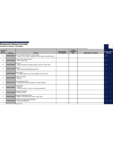 sample startup checklist for restaurant