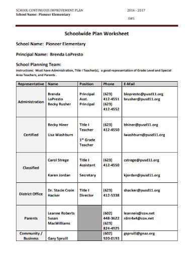 school continuous improvement plan template