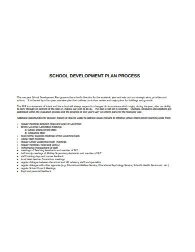 school development plan process