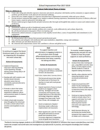 school improvement plan format