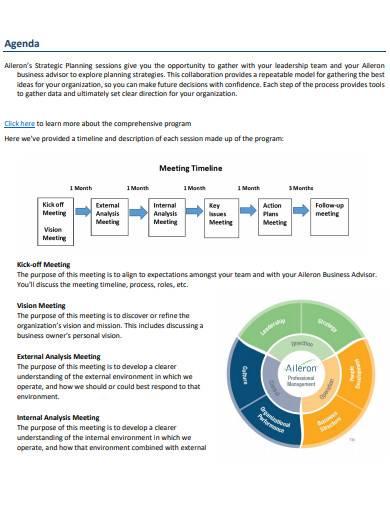 strategic planning agenda sample