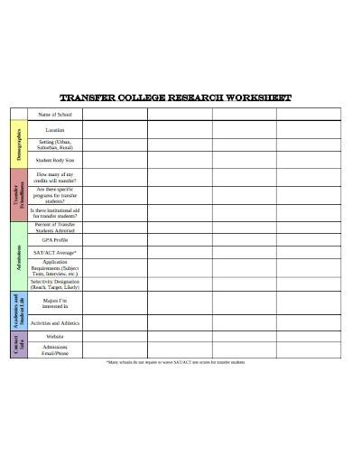 transfer college research worksheet