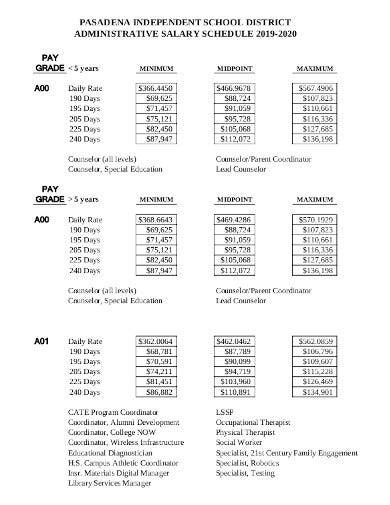 administrator salary schedule template