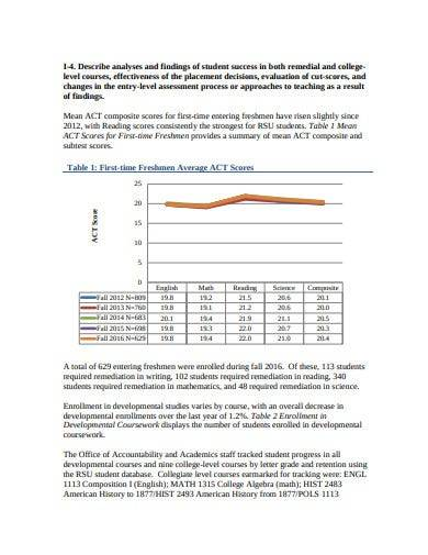 annual student assessment report