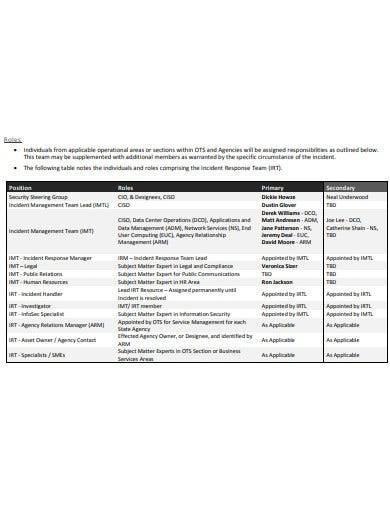 basic security incident response plan