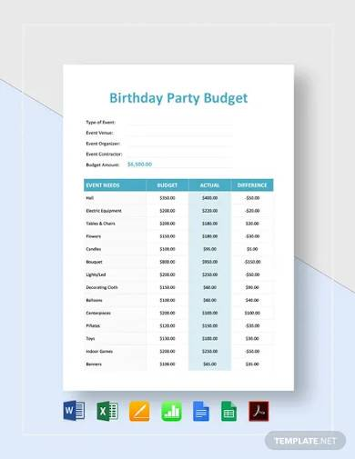 birthday party budget template
