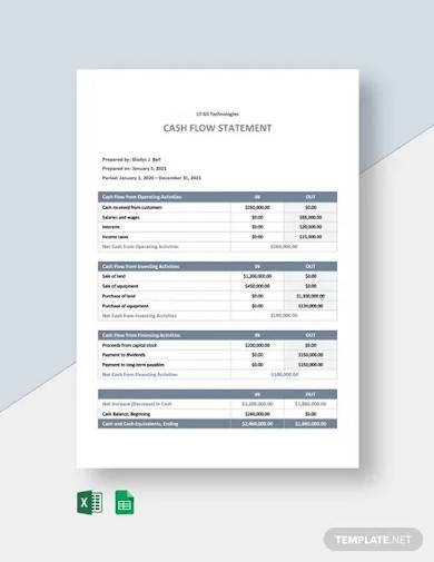 freelance cash flow sheet template