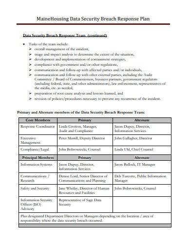 housing data security incident response plan