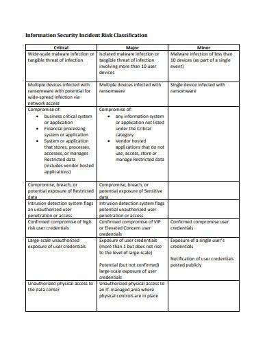 information security incident response plan