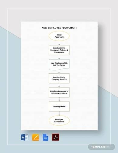 new employee flowchart template